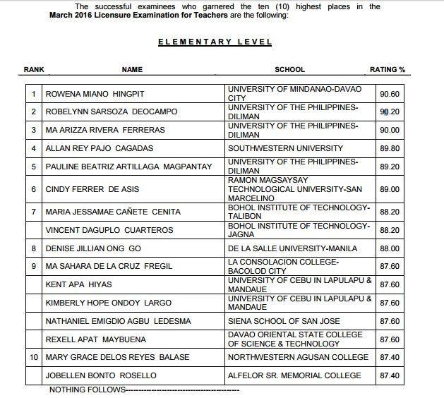 top-ten-let-elem